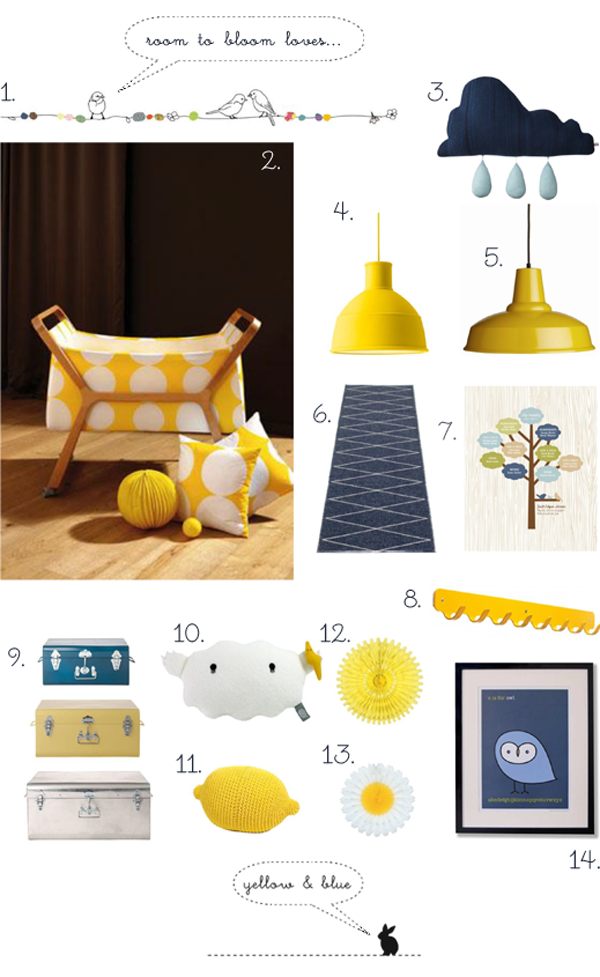yellow + blue spring inspiration board