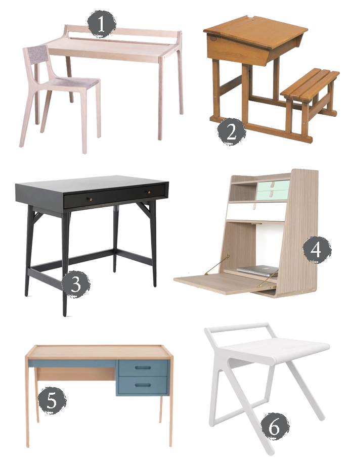 best childrens desks for MR FOX